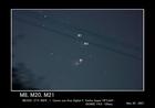 M8、M20