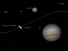 木星と衛星